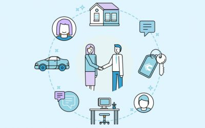 What is the Sharing Economy?
